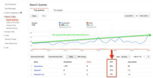 Search Queries Report GSC