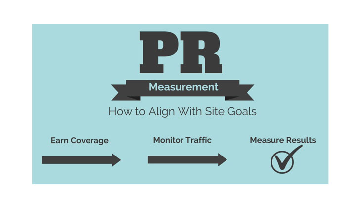 Simple PR Measurement in Google Analytics (+ Dashboards)