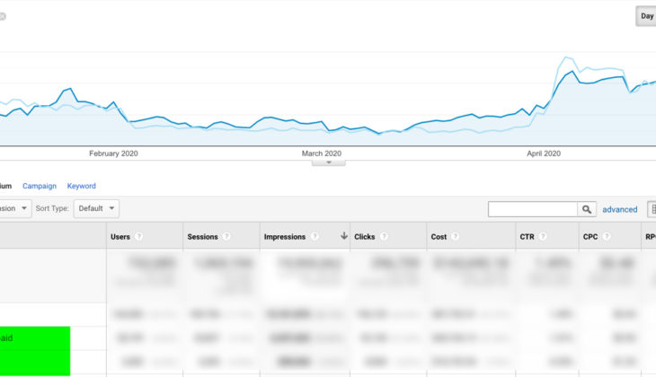 Upload Social Ad Data to Google Analytics